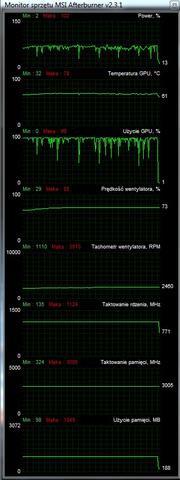 Asus GTX 760 DirectCU II Drect Power fot16