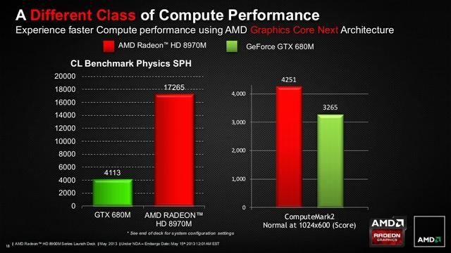 AMD Radeon HD 8970M 2