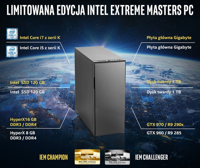 INTEL EXTREME MASTERS PC