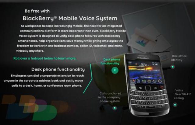 BlackBerry MVS2