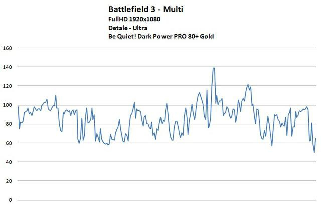 battlefield3_dark_power