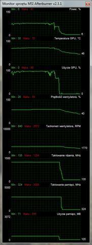 Gigabyte GTX 760 Windforce 3x OC 4GB fot21