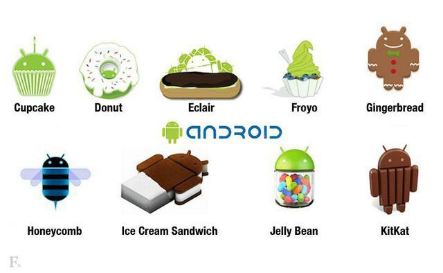 Który Android jest najpopularniejszy...?