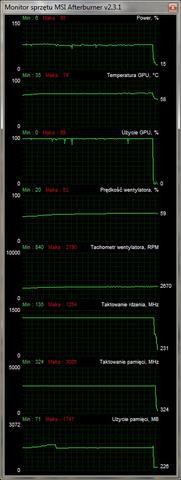 Gigabyte GTX 760 Windforce 3x OC 4GB fot24