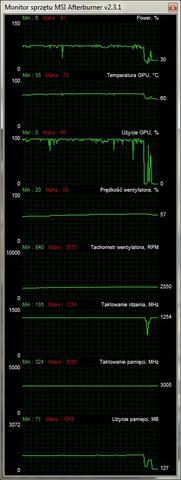 Gigabyte GTX 760 Windforce 3x OC 4GB fot23