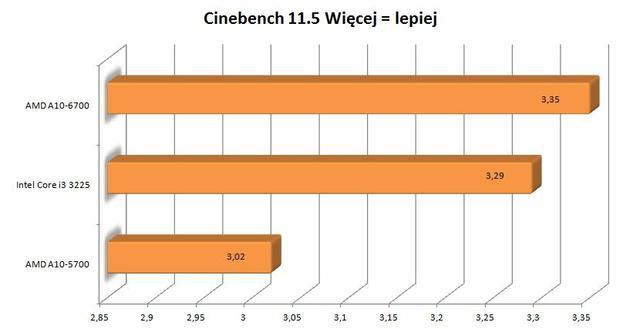AMD A10-6700 Richland fot3