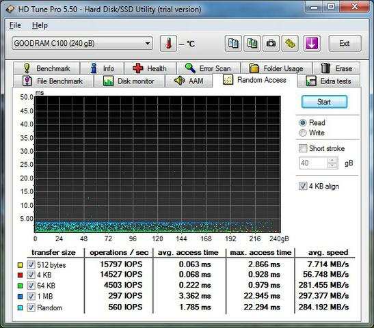 GoodRam C100 240GB hd tune IOPS