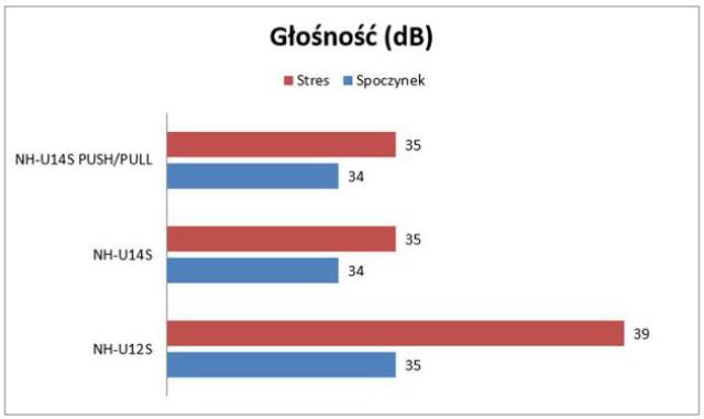 Glosnosc