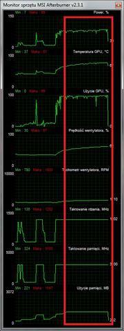Palit GTX760 JetStream GPU use