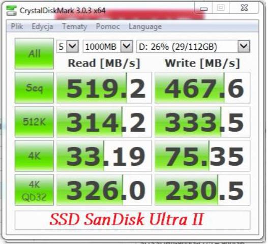 SSD SanDisk Ultra II